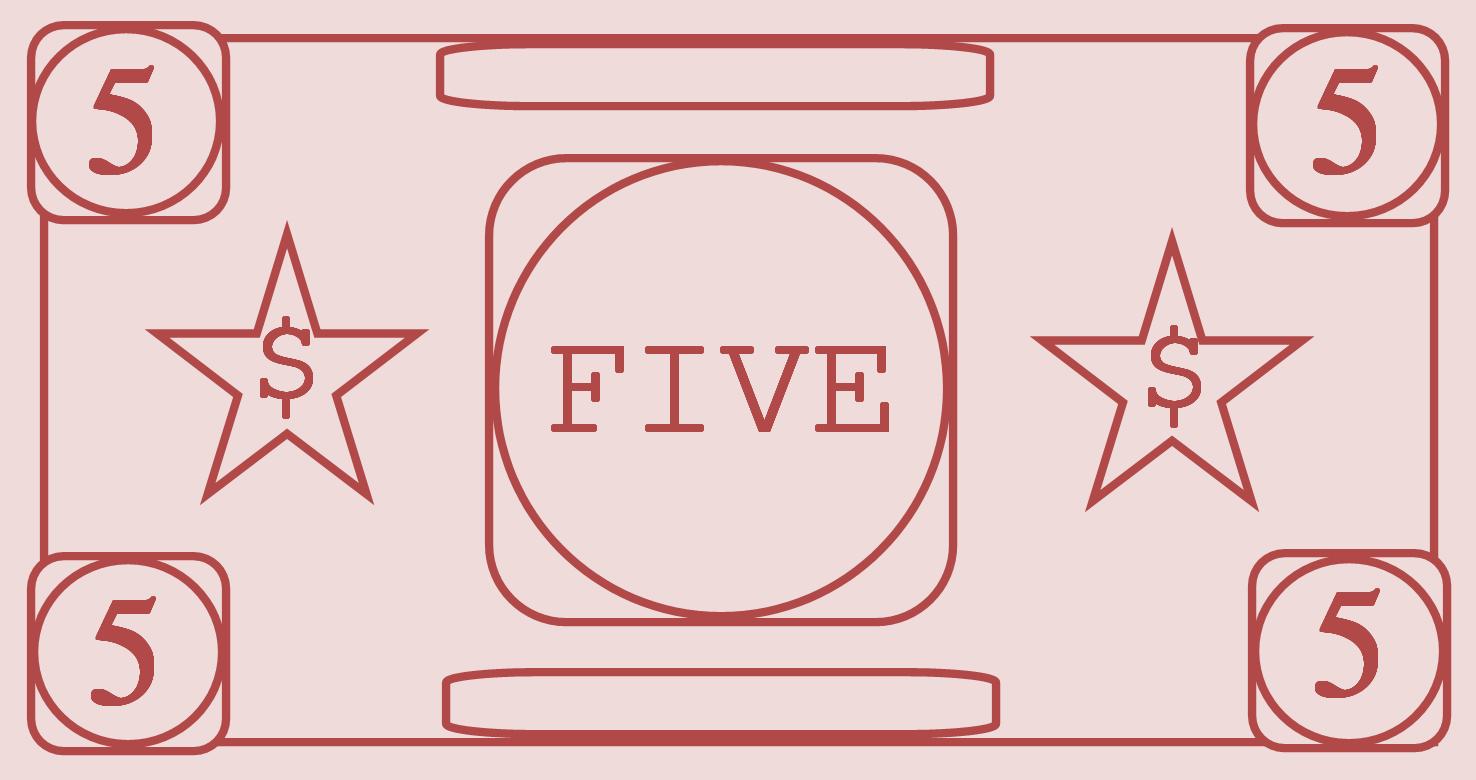 editable five